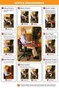 this poster highlights different ergonomic aspects that should be considered when working at a desk