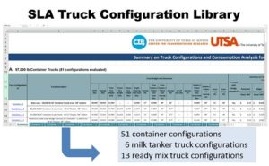 SLA Truck Configuration Library slides