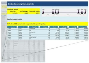 Example of bridge consumption analysis